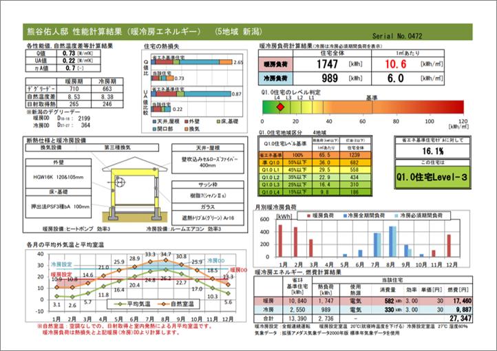 リフォーム後の光熱費を事前に計算できます。